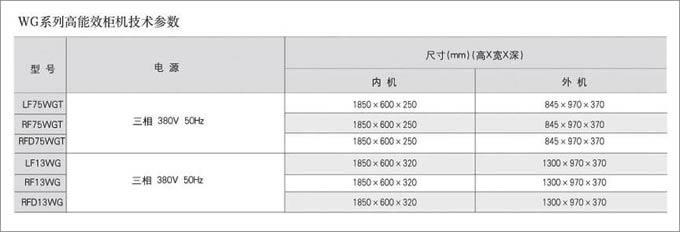 三菱重工海尔机房空调参数表